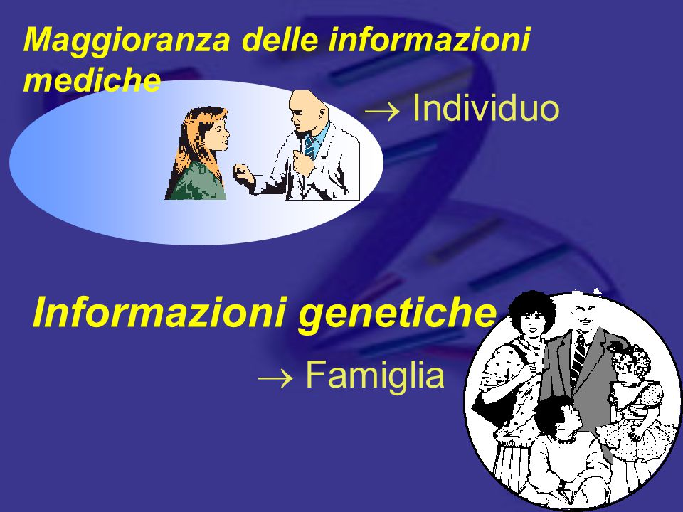 Informazioni genetiche