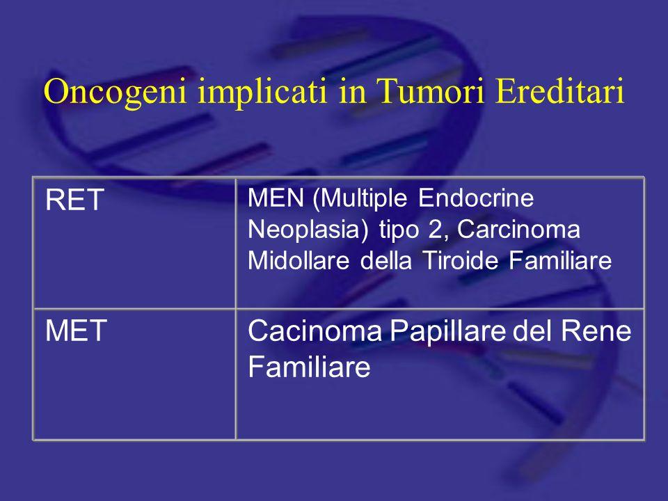Oncogeni implicati in Tumori Ereditari