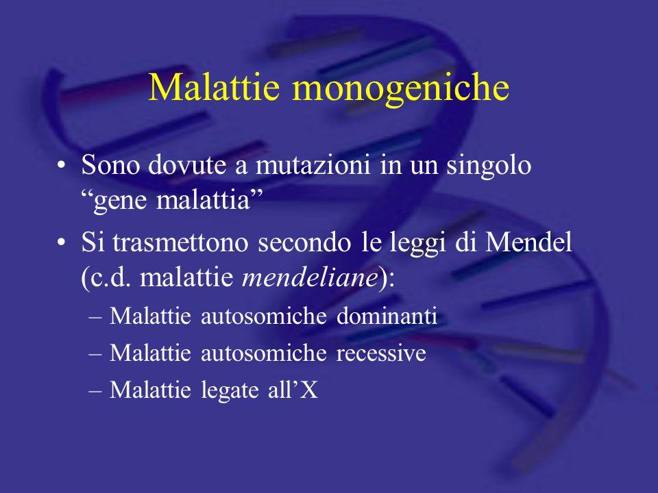 Malattie monogeniche Sono dovute a mutazioni in un singolo gene malattia Si trasmettono secondo le leggi di Mendel (c.d. malattie mendeliane):