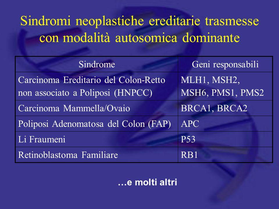 Sindromi neoplastiche ereditarie trasmesse con modalità autosomica dominante
