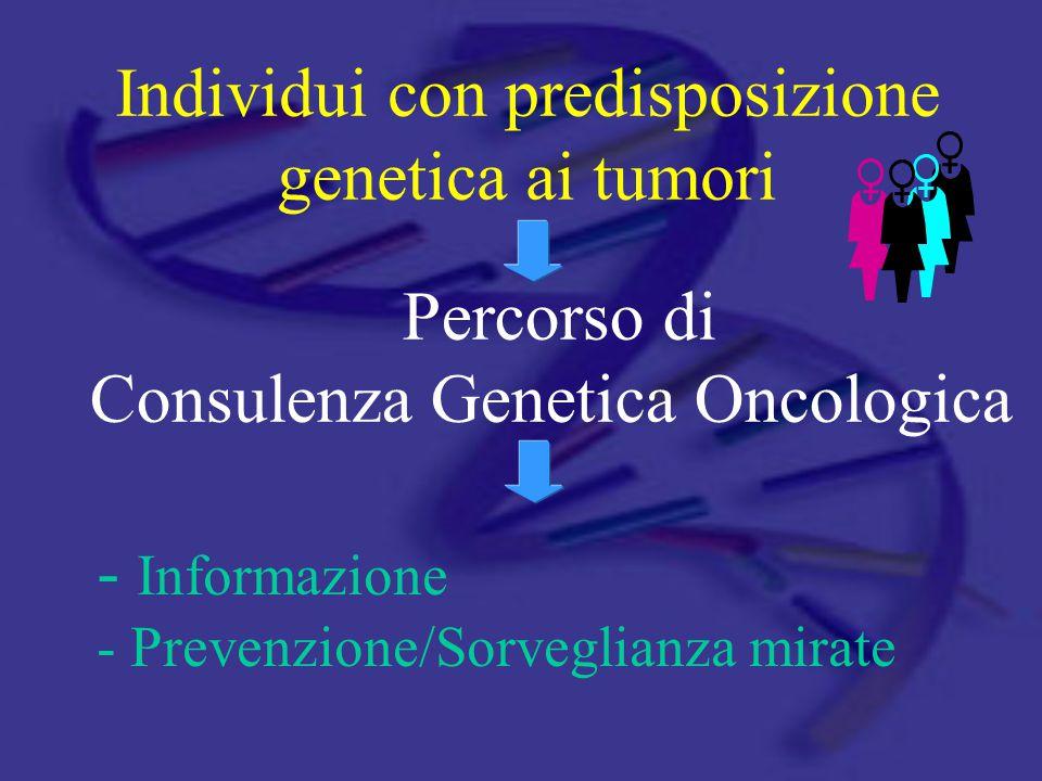 Individui con predisposizione genetica ai tumori