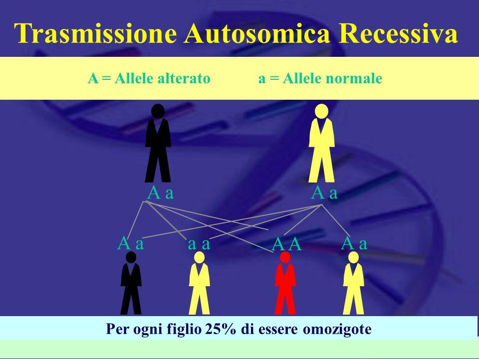 Trasmissione Autosomica Recessiva