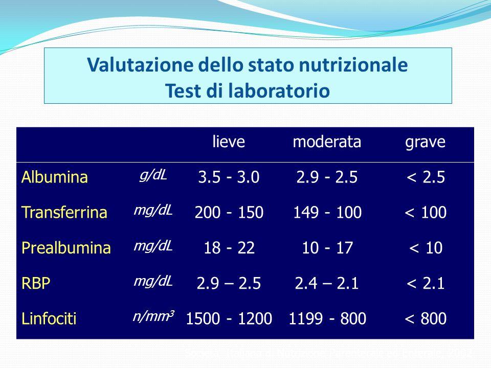 Valutazione dello stato nutrizionale Test di laboratorio