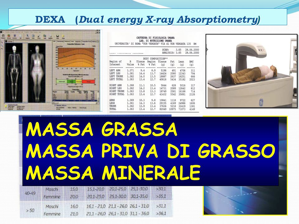 DEXA (Dual energy X-ray Absorptiometry)