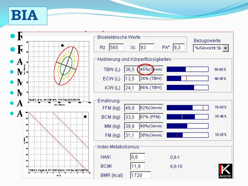 BIA Resistenza (Rc) Reattanza (Xc) Body Cell Mass Index (BCMI) =
