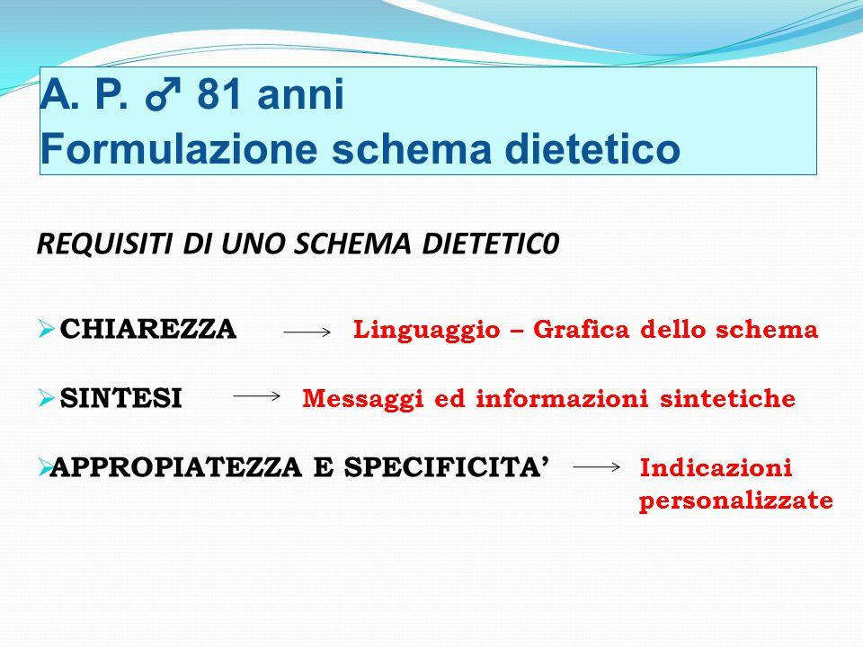 A. P. ♂ 81 anni Formulazione schema dietetico