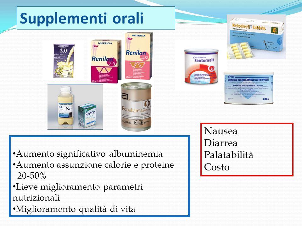 Supplementi orali Nausea Diarrea Palatabilità Costo