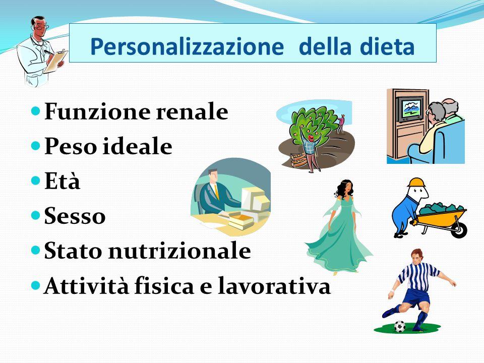Personalizzazione della dieta