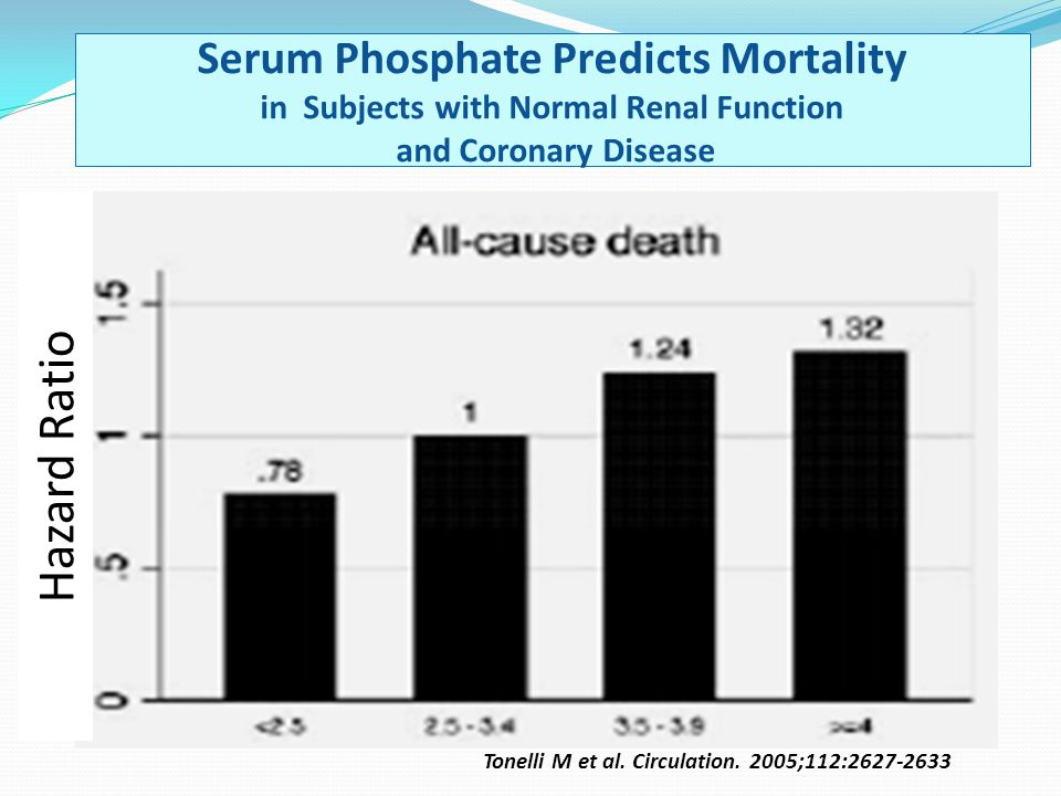 Serum Phosphate Predicts Mortality in Subjects with Normal Renal Function