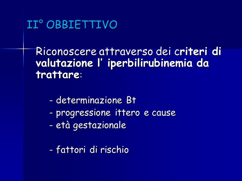 II° OBBIETTIVO Riconoscere attraverso dei criteri di valutazione l' iperbilirubinemia da trattare: - determinazione Bt.