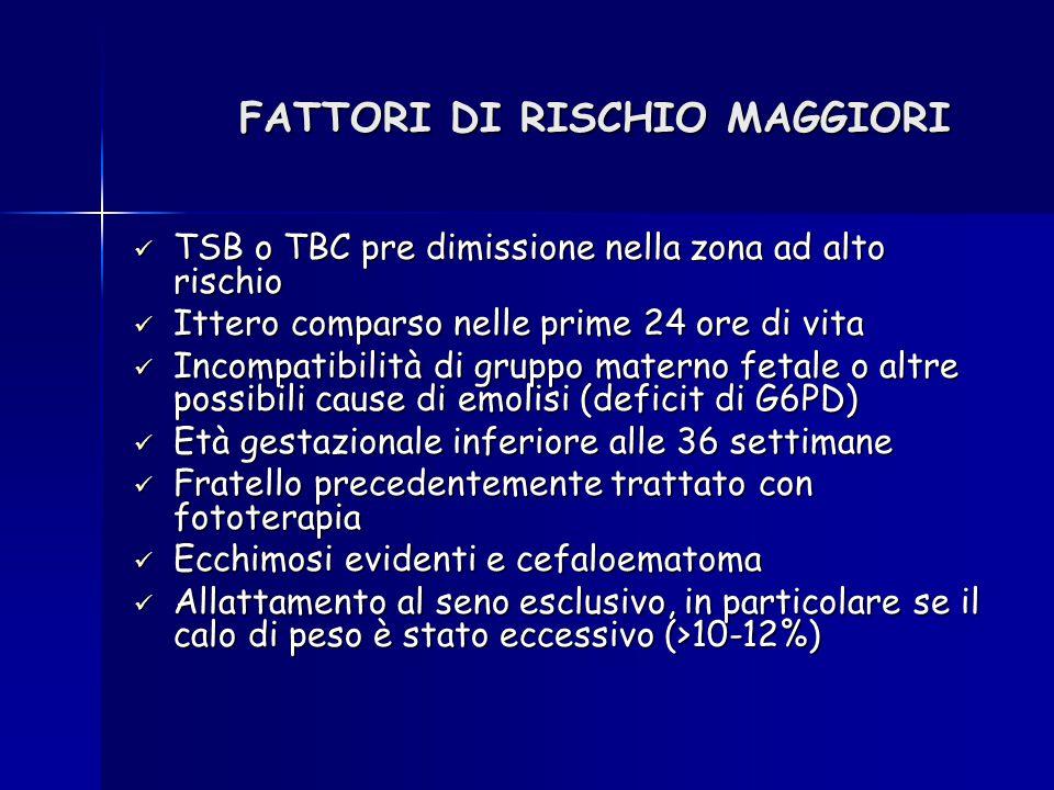 FATTORI DI RISCHIO MAGGIORI