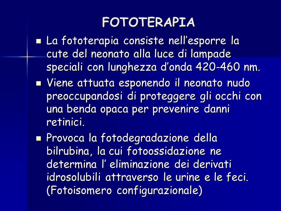 FOTOTERAPIA La fototerapia consiste nell'esporre la cute del neonato alla luce di lampade speciali con lunghezza d'onda 420-460 nm.