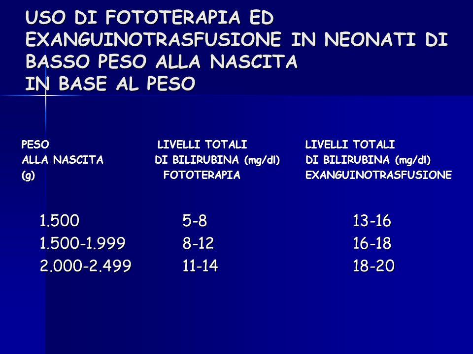 USO DI FOTOTERAPIA ED EXANGUINOTRASFUSIONE IN NEONATI DI BASSO PESO ALLA NASCITA IN BASE AL PESO