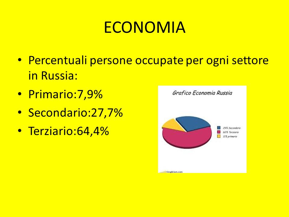 ECONOMIA Percentuali persone occupate per ogni settore in Russia: