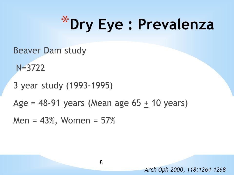 Dry Eye : Prevalenza Beaver Dam study N=3722 3 year study (1993-1995)