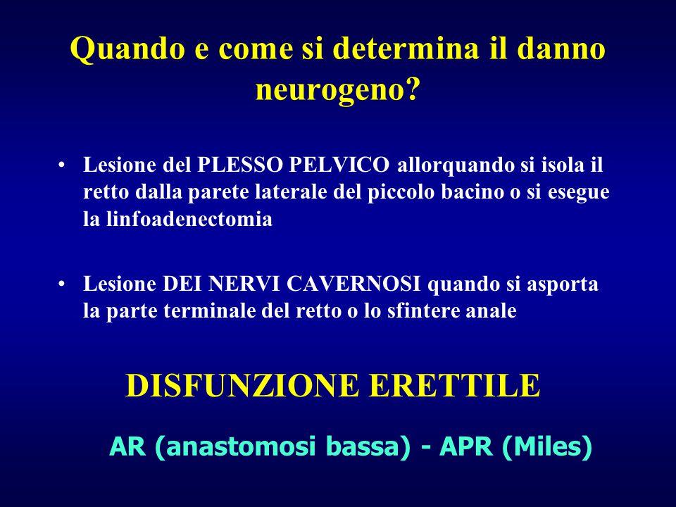 Quando e come si determina il danno neurogeno