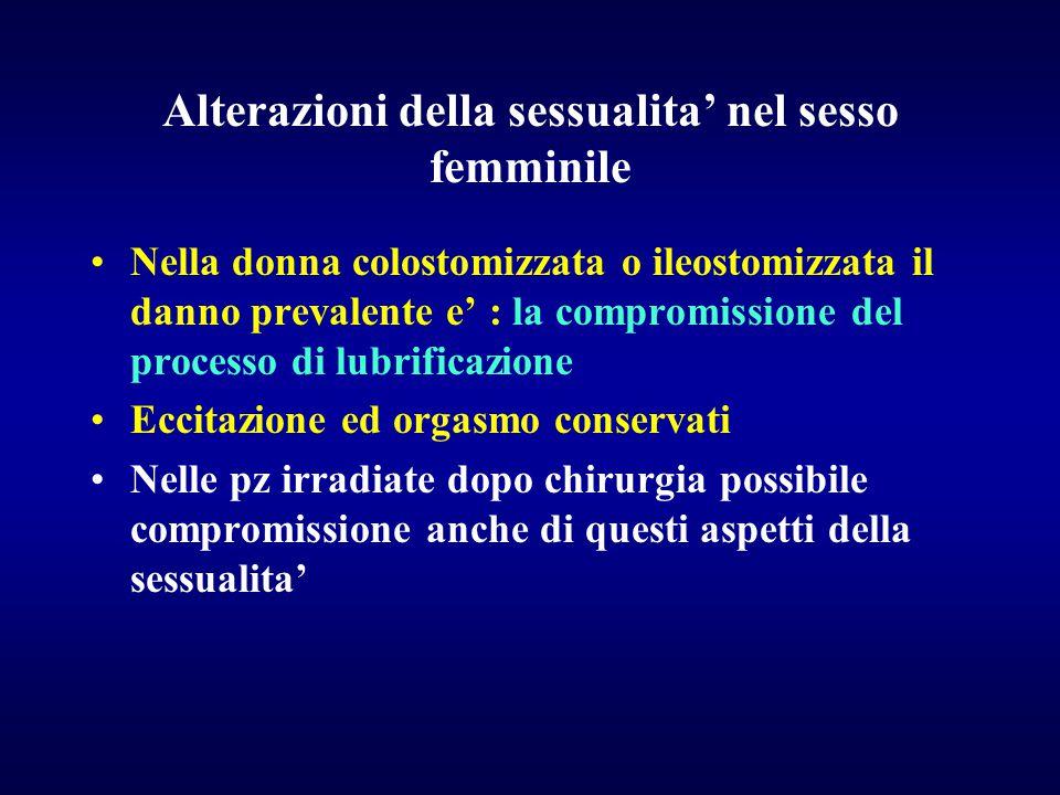 Alterazioni della sessualita' nel sesso femminile