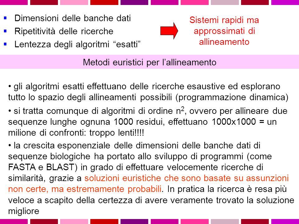. Dimensioni delle banche dati