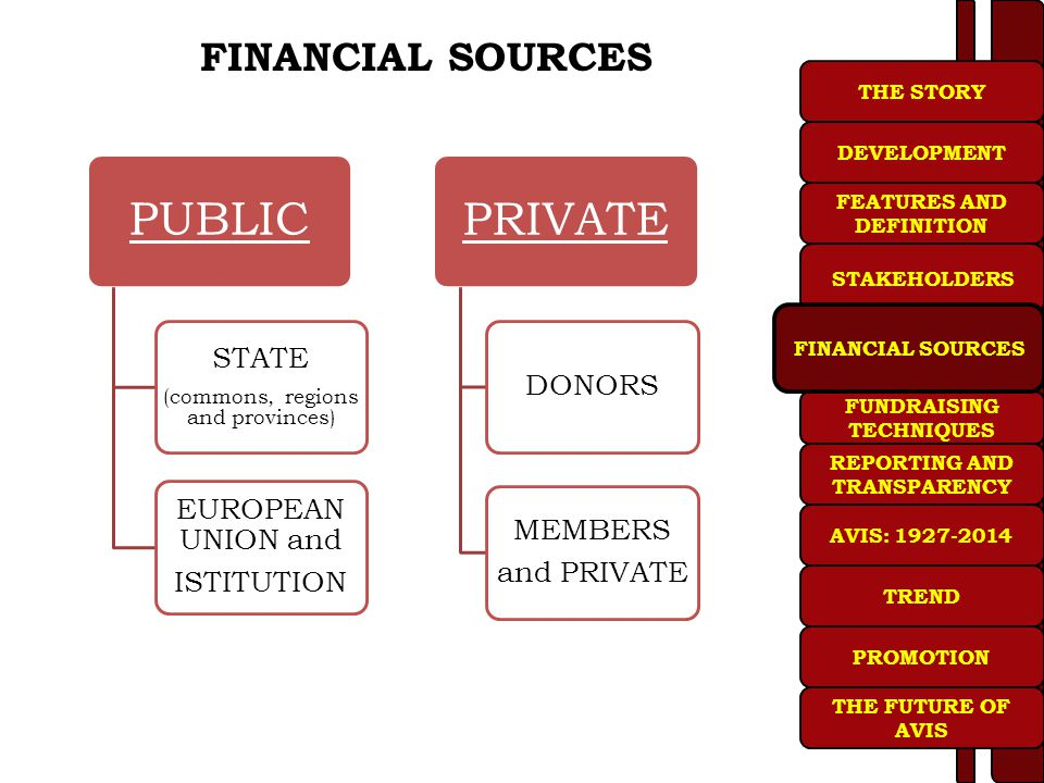 PUBLIC PRIVATE FINANCIAL SOURCES STATE DONORS EUROPEAN UNION and