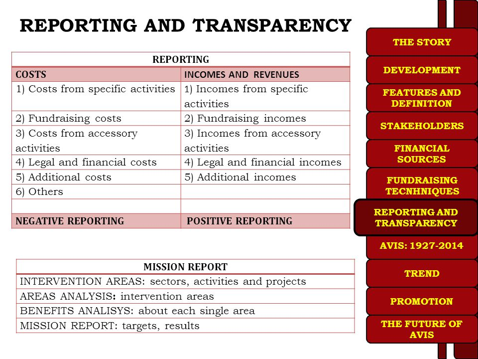 REPORTING AND TRANSPARENCY
