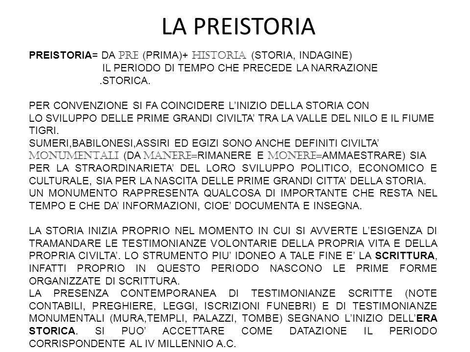 LA PREISTORIA PREISTORIA= DA PRE (PRIMA)+ HISTORIA (STORIA, INDAGINE)