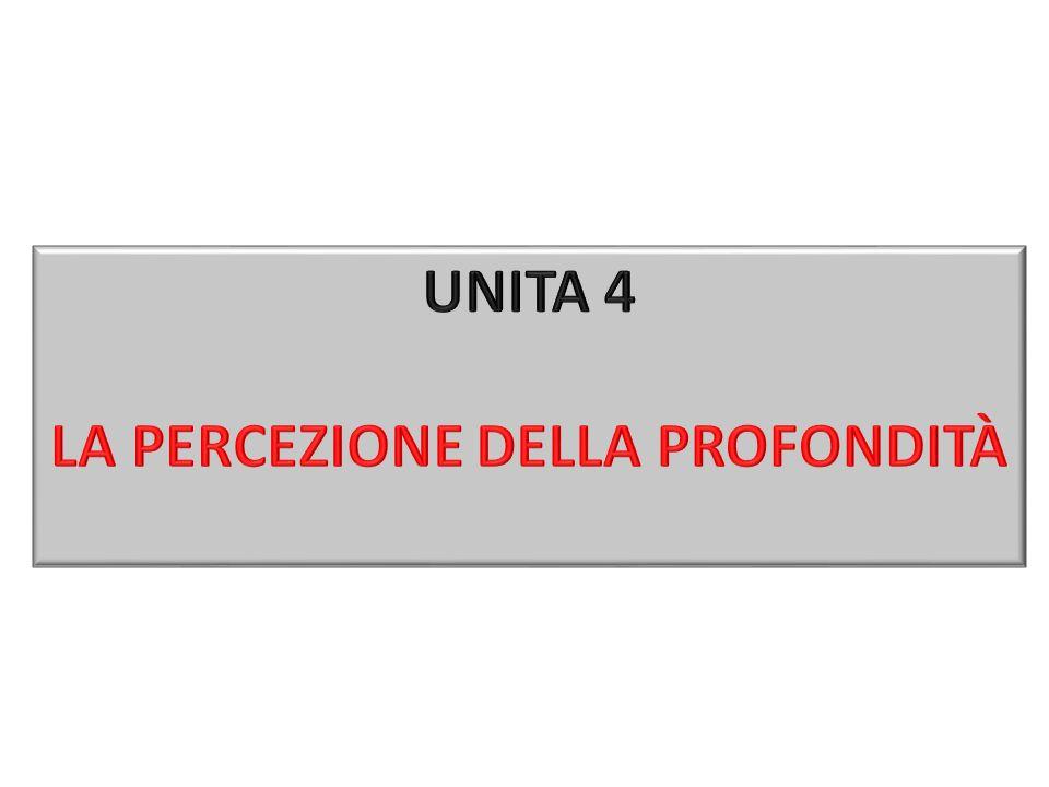 UNITA 4 LA PERCEZIONE DELLA PROFONDITÀ