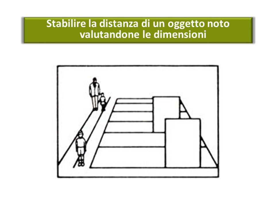 Stabilire la distanza di un oggetto noto valutandone le dimensioni
