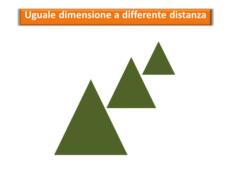 Uguale dimensione a differente distanza