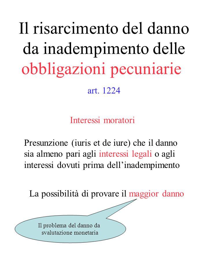 Il risarcimento del danno da inadempimento delle obbligazioni pecuniarie 2