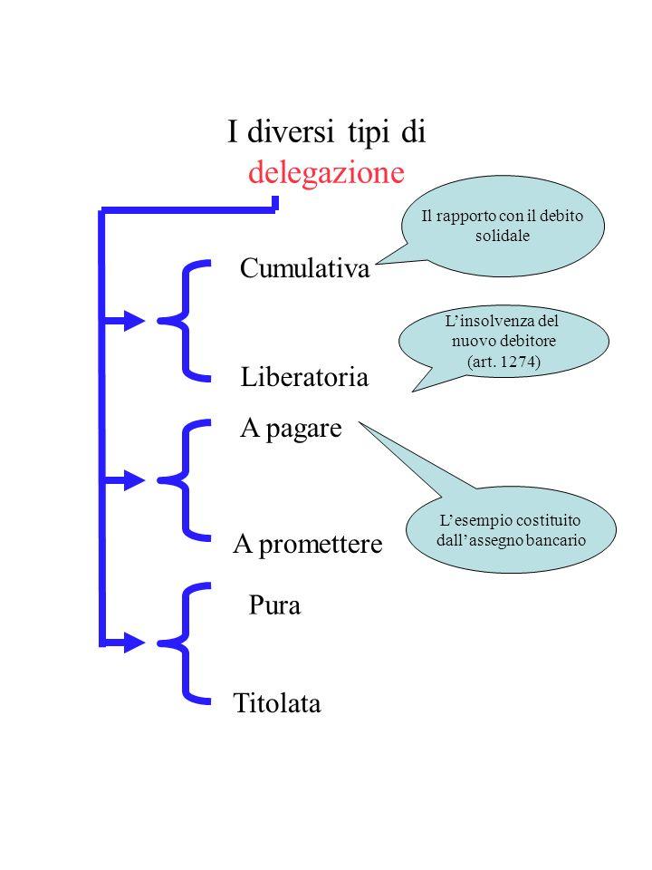 I diversi tipi di delegazione
