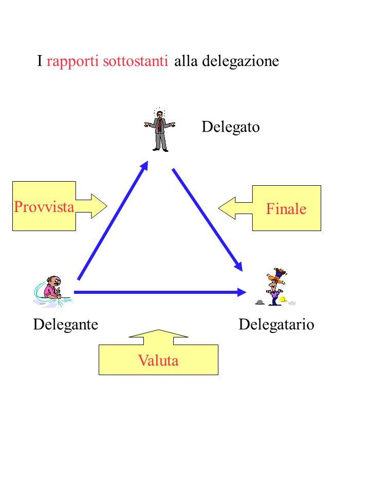 Il regime delle eccezioni nella delegazione