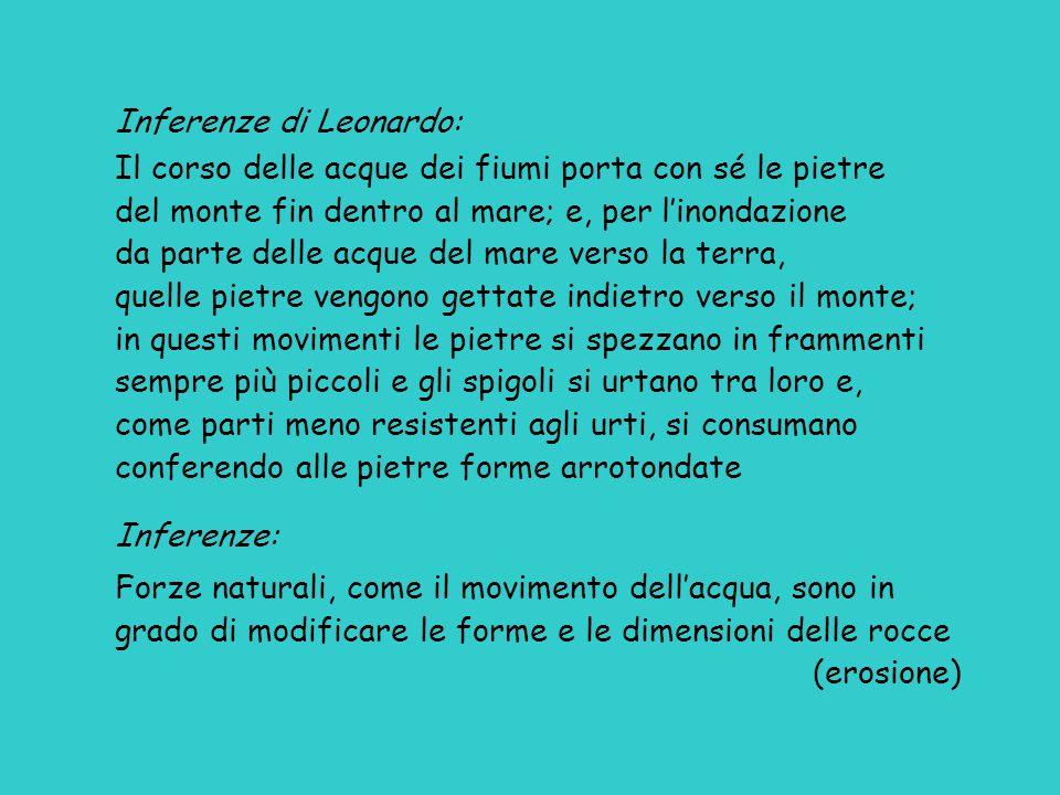 Inferenze di Leonardo: