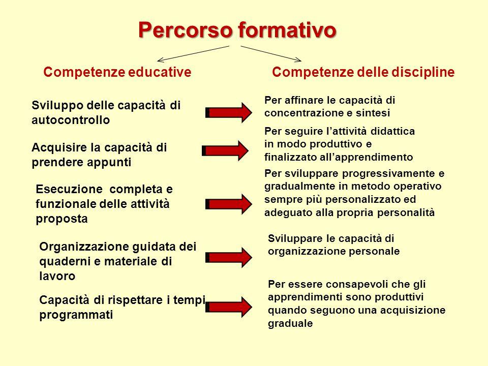Percorso formativo Competenze educative Competenze delle discipline