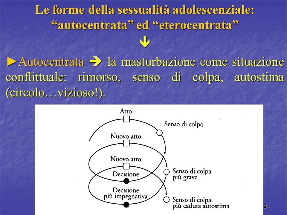 Le forme della sessualità adolescenziale: autocentrata ed eterocentrata