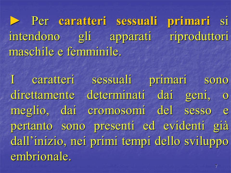 ► Per caratteri sessuali primari si intendono gli apparati riproduttori maschile e femminile.