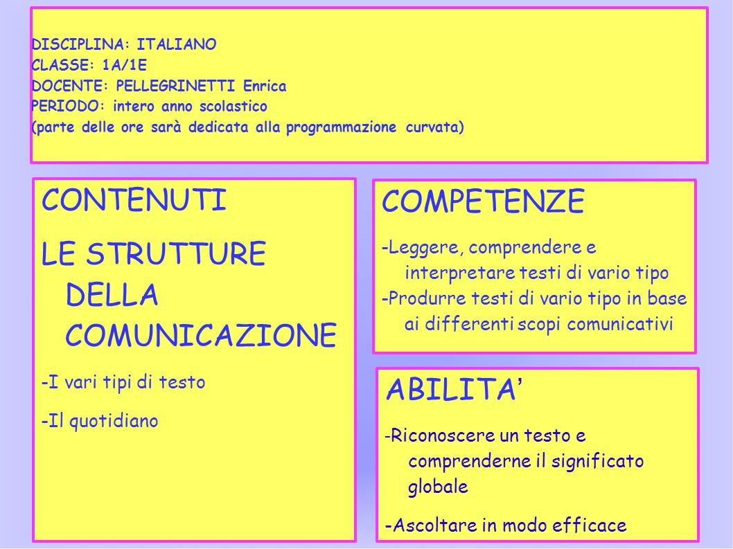 LE STRUTTURE DELLA COMUNICAZIONE COMPETENZE