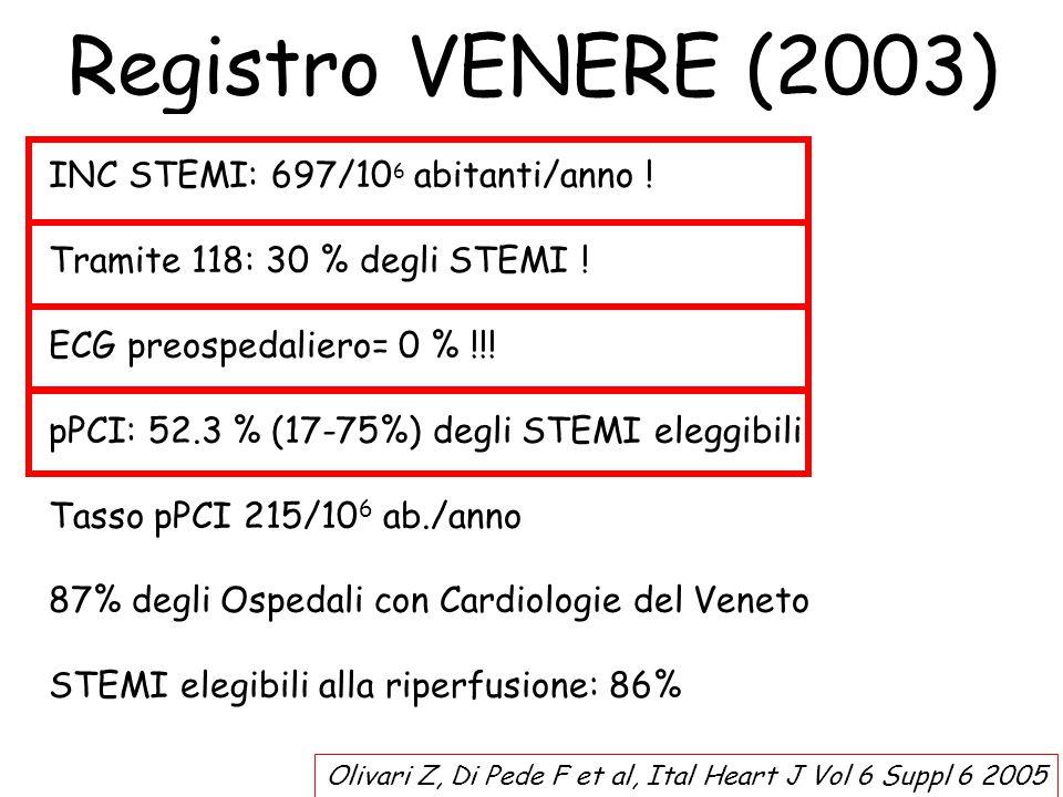 Registro VENERE (2003) INC STEMI: 697/106 abitanti/anno !