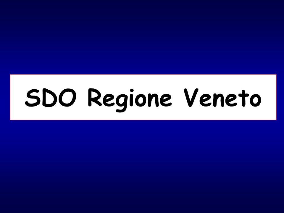SDO Regione Veneto