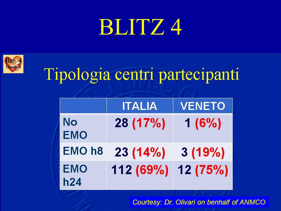 BLITZ 4 Courtesy: Dr. Olivari on benhalf of ANMCO