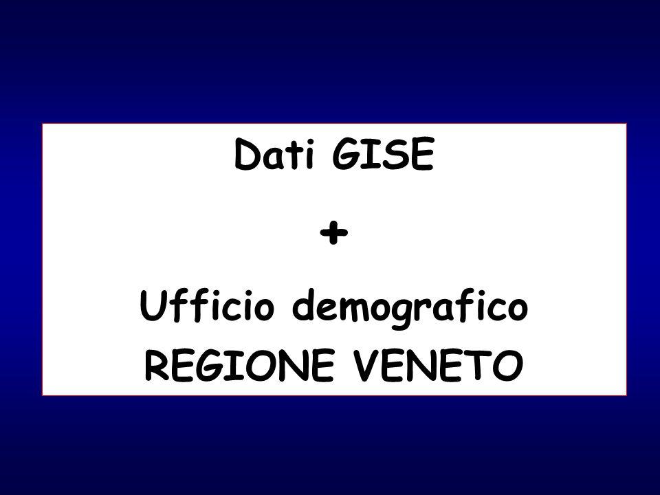 Dati GISE + Ufficio demografico REGIONE VENETO