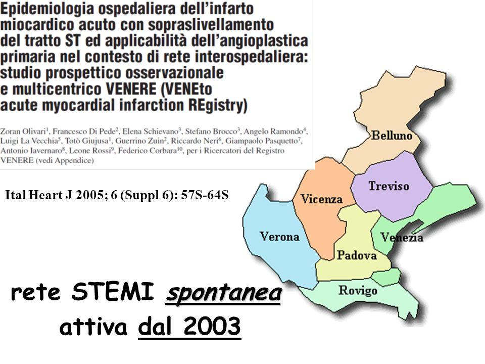 rete STEMI spontanea attiva dal 2003