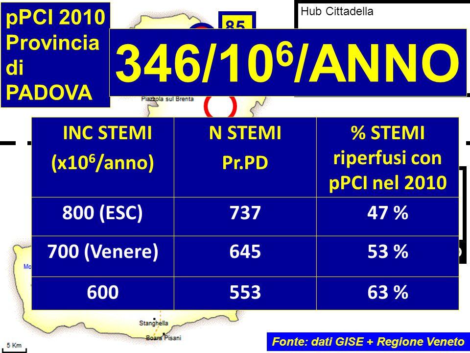 % STEMI riperfusi con pPCI nel 2010