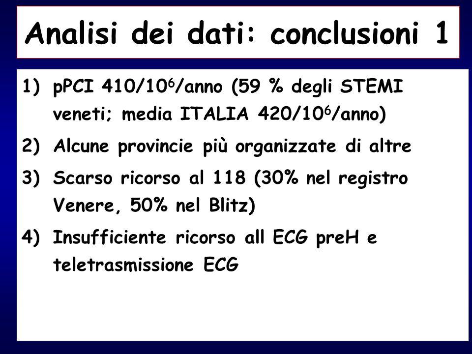 Analisi dei dati: conclusioni 1