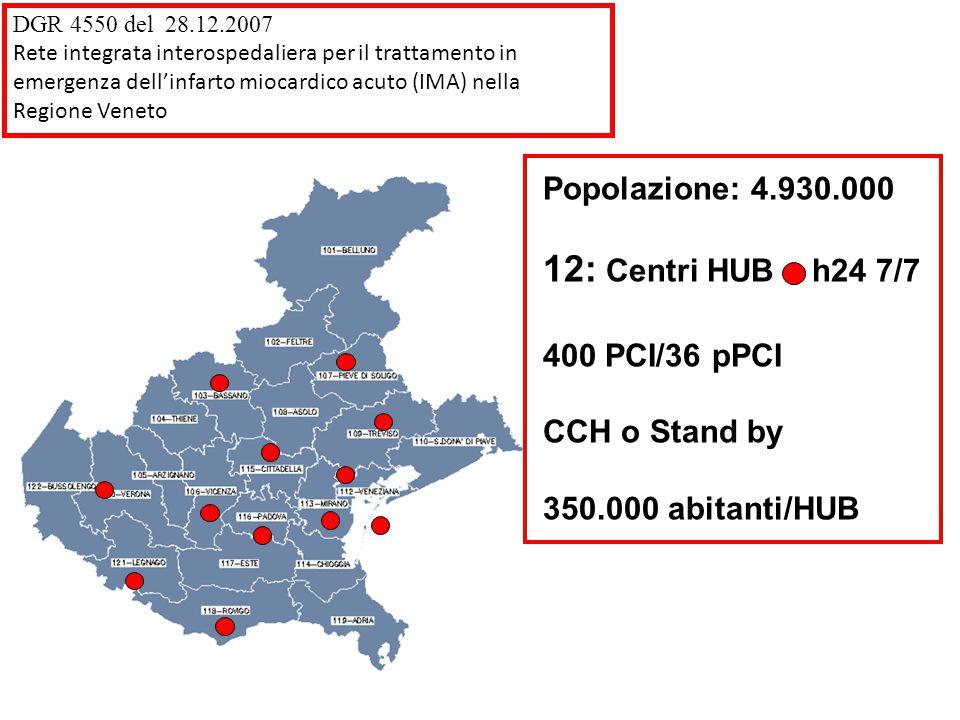 12: Centri HUB h24 7/7 Popolazione: 4.930.000 400 PCI/36 pPCI