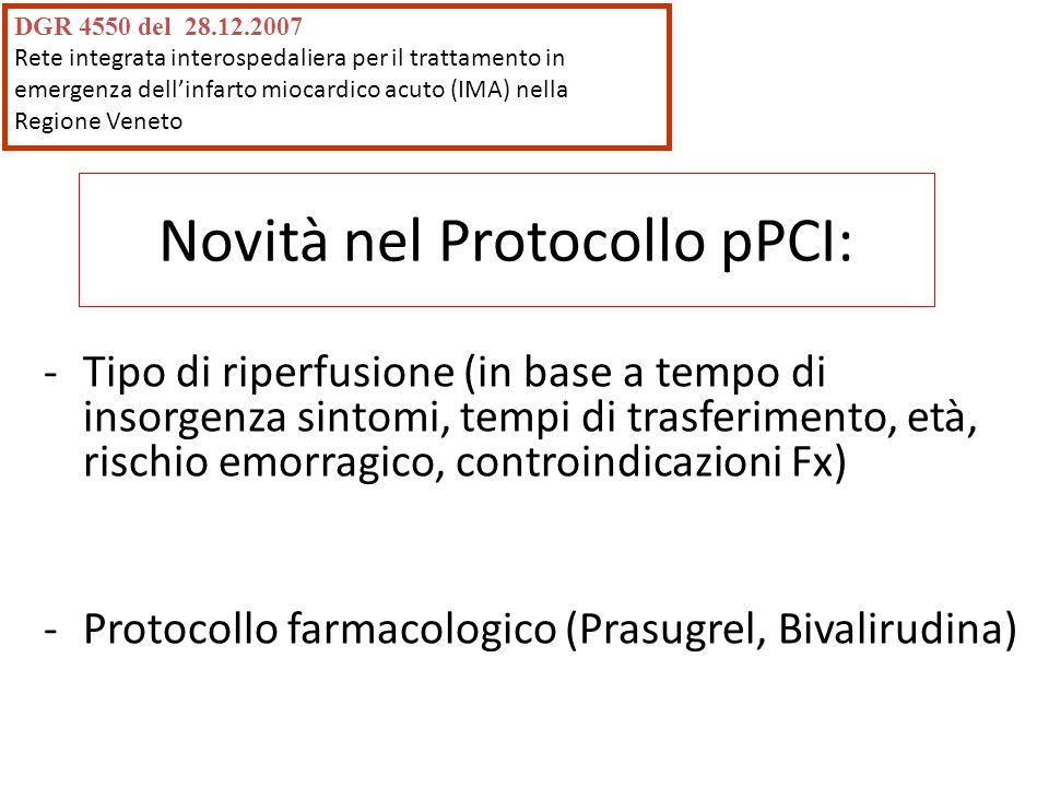 Novità nel Protocollo pPCI: