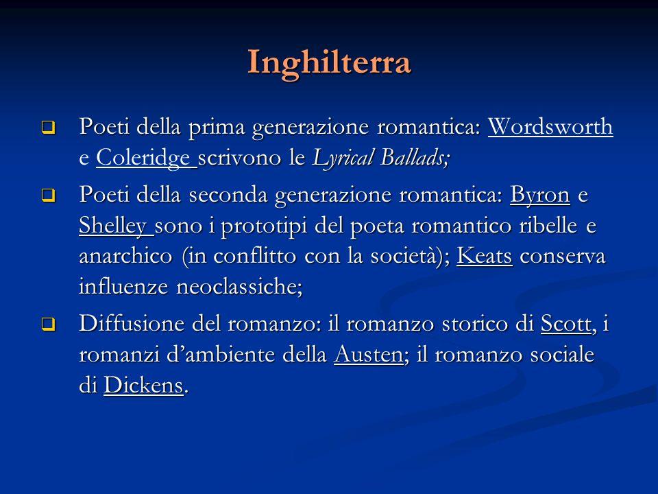 Inghilterra Poeti della prima generazione romantica: Wordsworth e Coleridge scrivono le Lyrical Ballads;