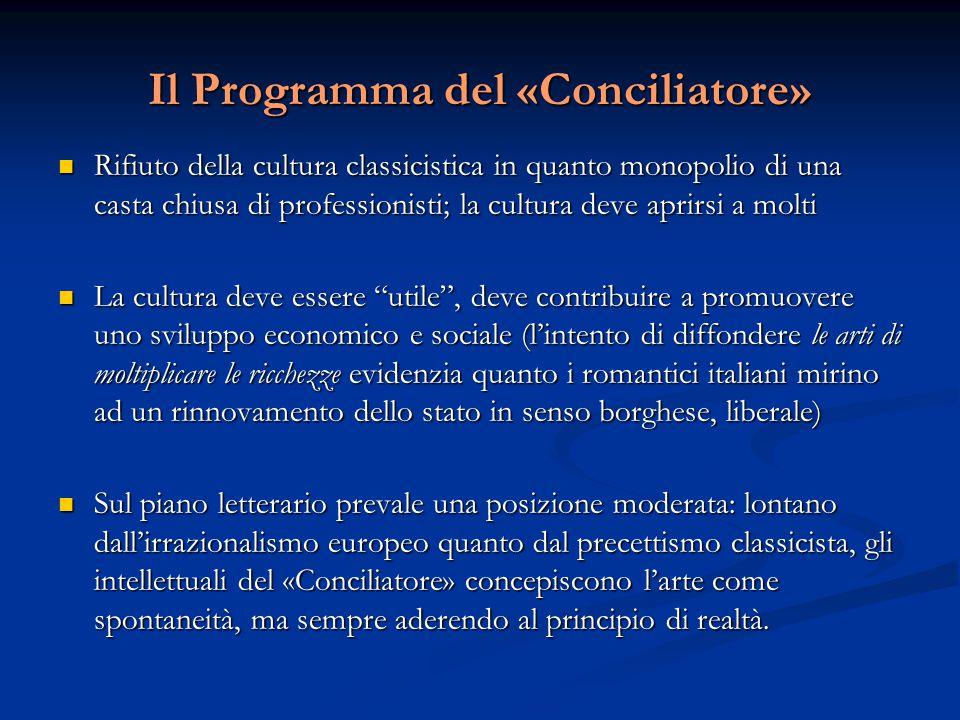 Il Programma del «Conciliatore»