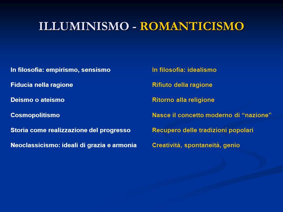 ILLUMINISMO - ROMANTICISMO