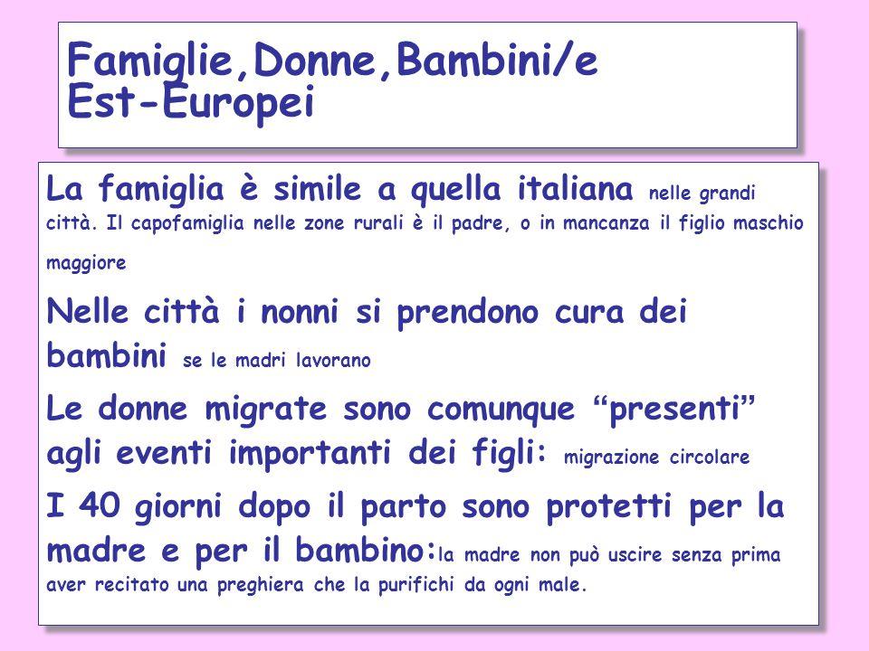 Famiglie,Donne,Bambini/e Est-Europei