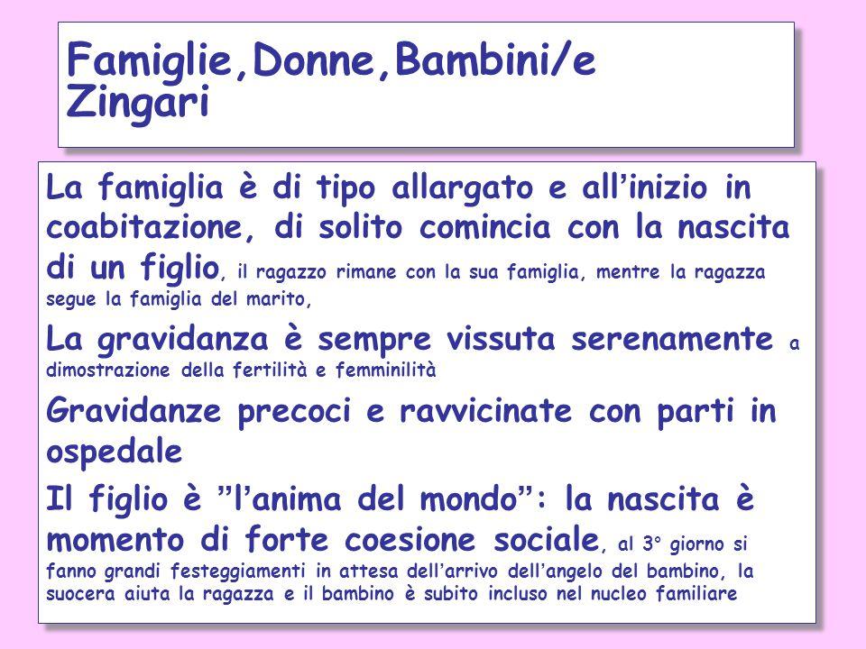 Famiglie,Donne,Bambini/e Zingari